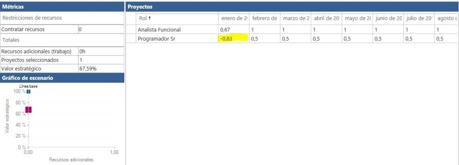 PortfolioAnalysis_ResourceAnalysisDeficitsYExcedentes2