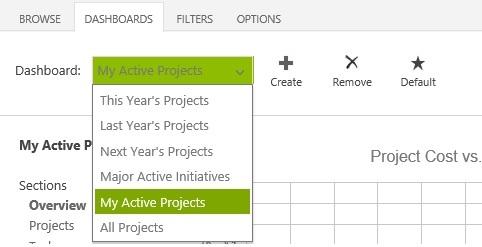 ProjectPortfolioDashboard_Dashboards